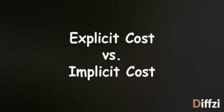 Explicit Cost vs. Implicit Cost