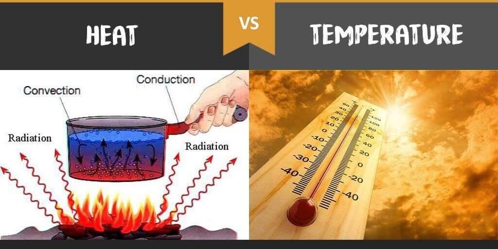 Heat vs. Temperature