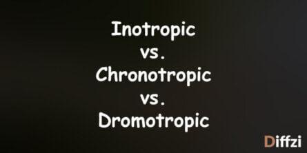 Inotropic vs. Chronotropic vs. Dromotropic