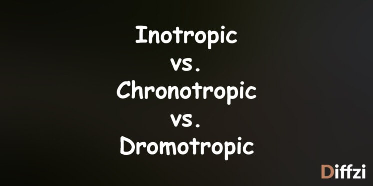 Inotropic vs. Chronotropic vs. Dromotropic