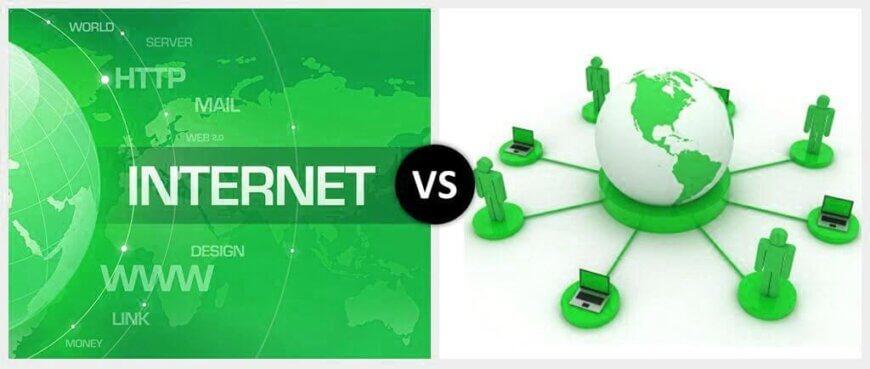 Internet vs. Intranet