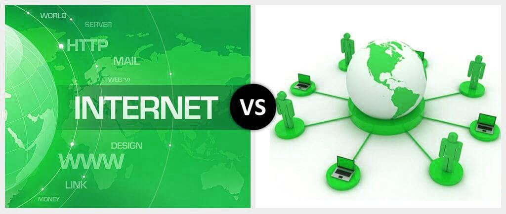 Internet vs. Intranet