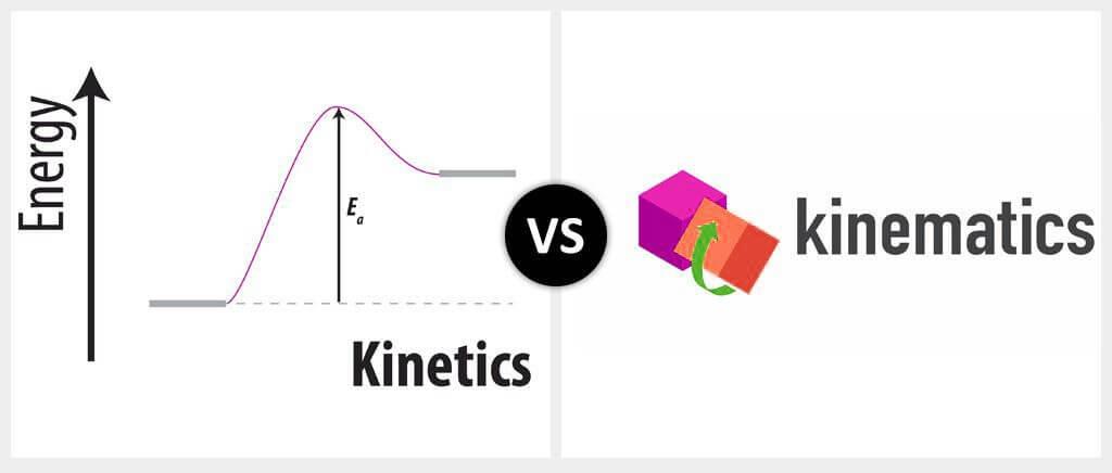 Kinetics vs. Kinematics