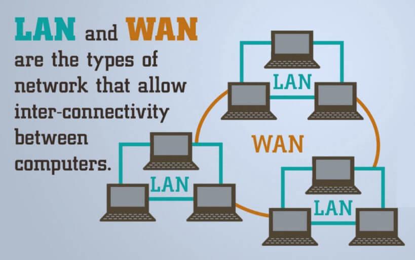 LAN vs. WAN
