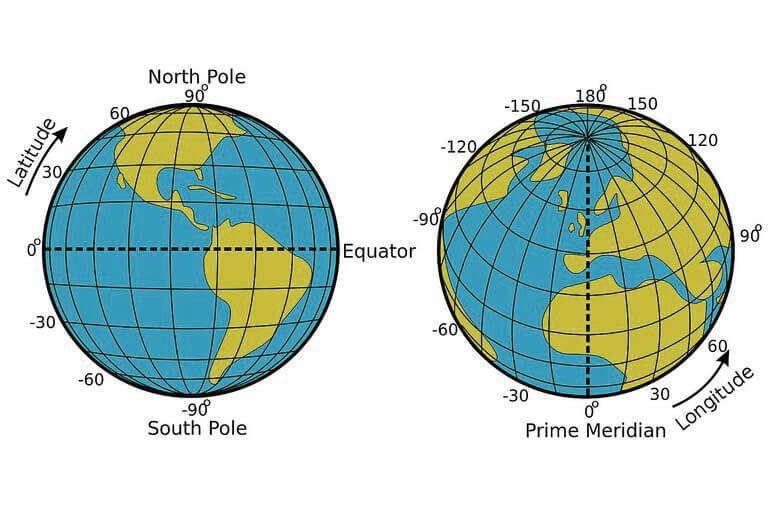 Longitude vs. Latitude