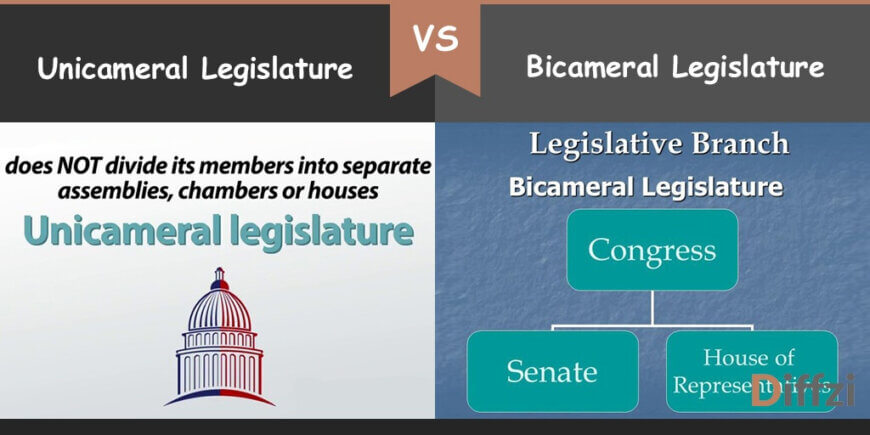 unicameral legislature vs bicameral legislature