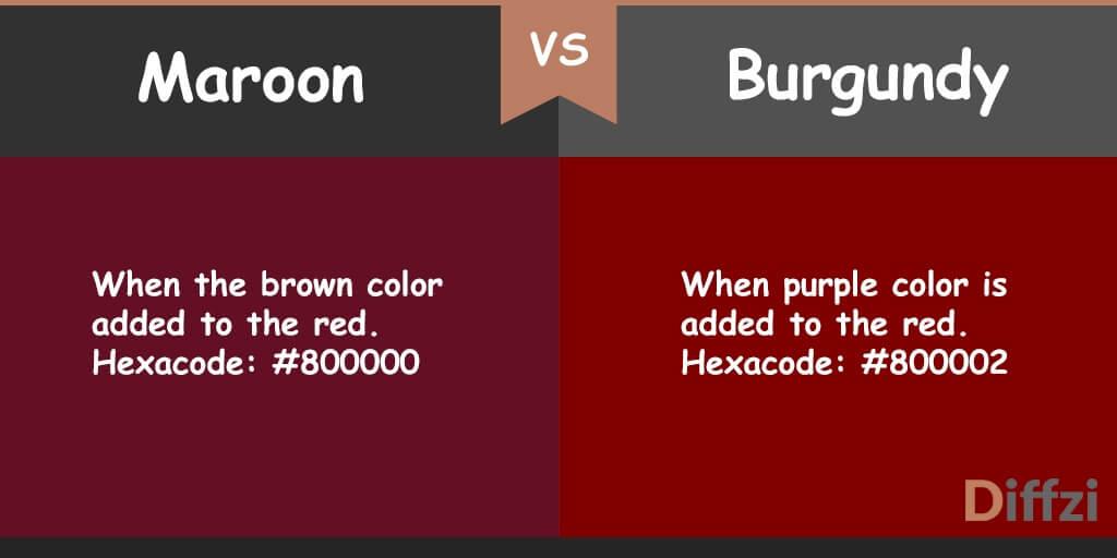 Maroon vs. Burgundy 1