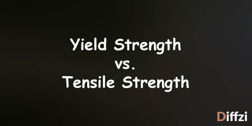 Yield Strength vs. Tensile Strength