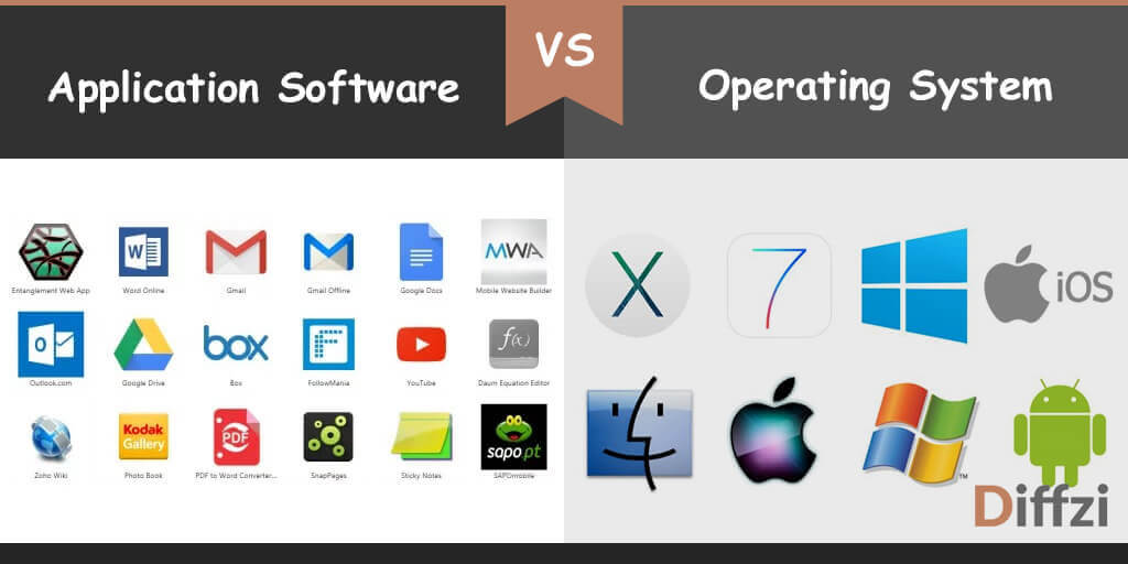 application software vs operating system