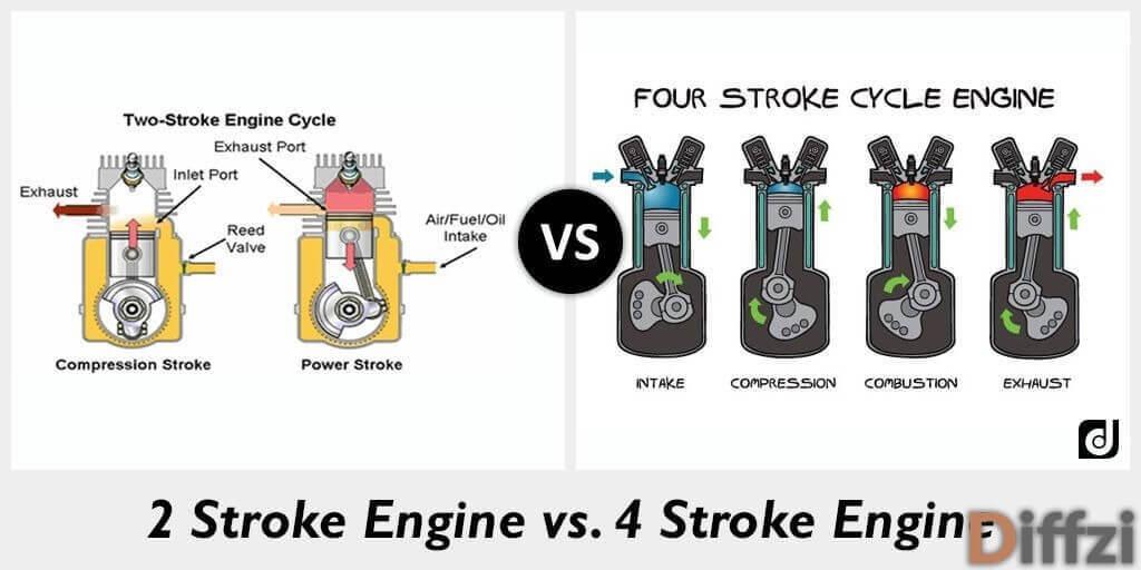 2 stroke engine vs 4 stroke engine