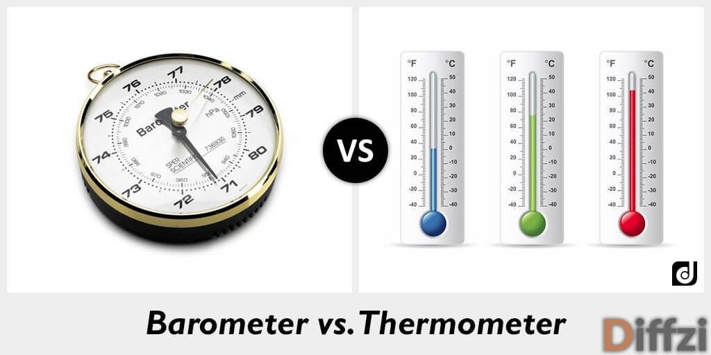 Barometer vs. Thermometer