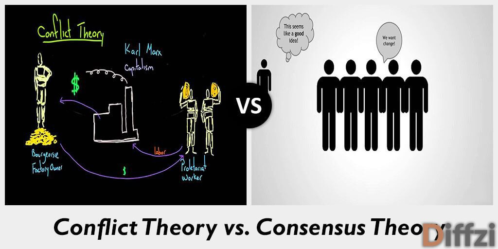 Conflict Theory vs