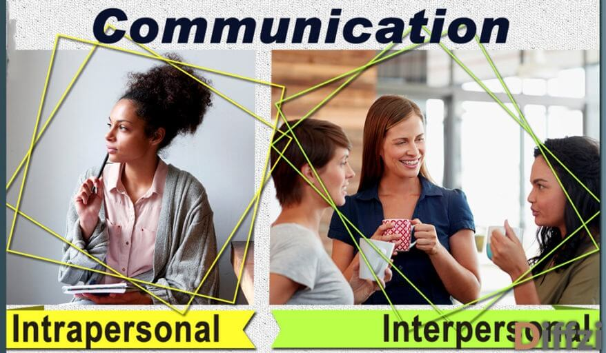 Interpersonal Communication vs. Intrapersonal Communication