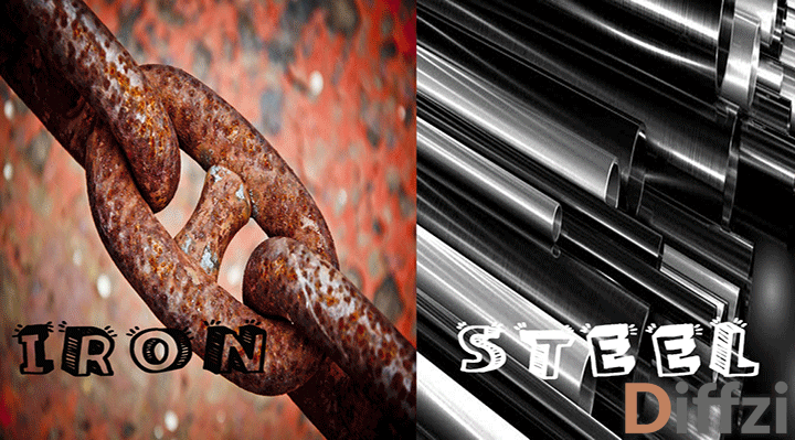 Iron vs. Steel