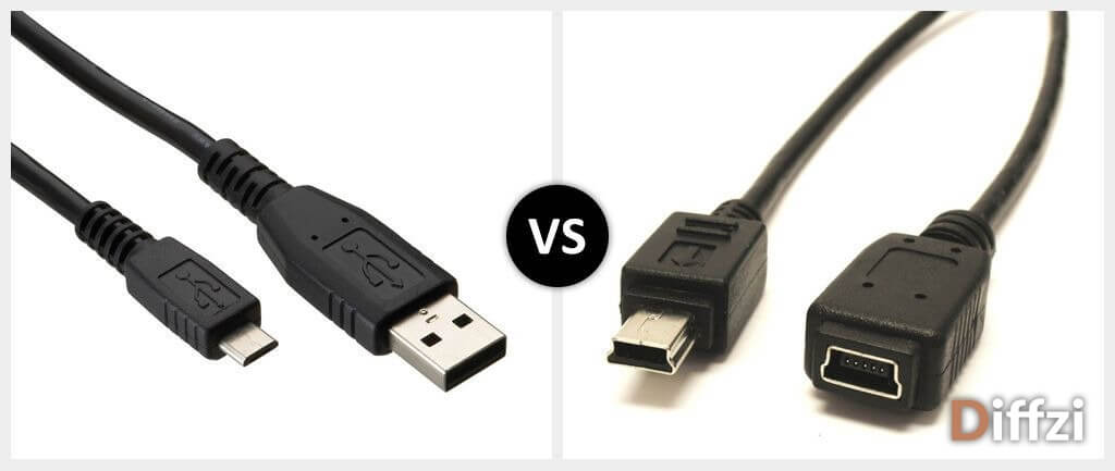 Micro USB vs. Mini USB