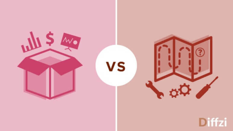 Packaged Software vs. Custom Software