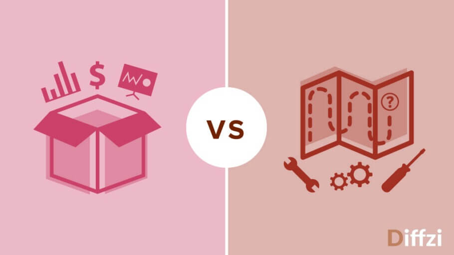 Packaged Software vs. Custom Software