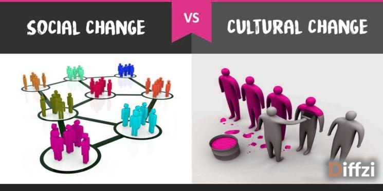 Social Change vs. Cultural Change