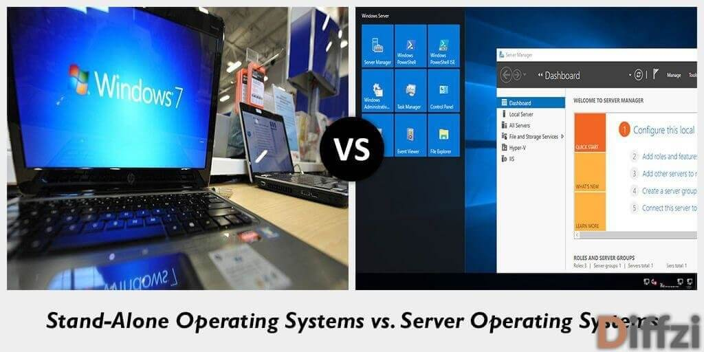 Stand Alone Operating Systems vs