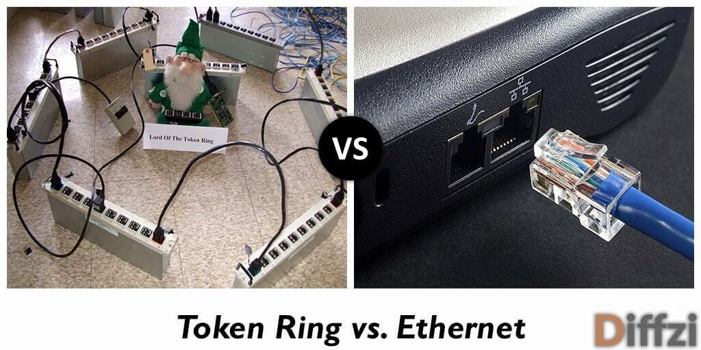 Token Ring vs