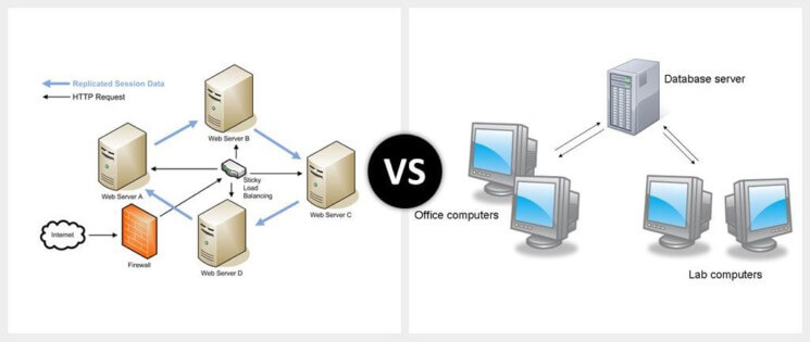 web server vs database server