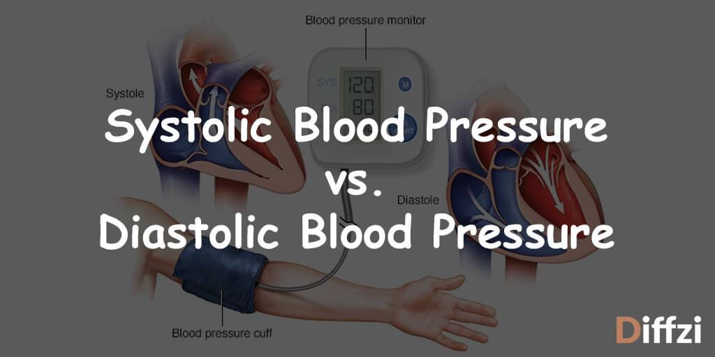 Systolic Blood Pressure vs. Diastolic Blood Pressure