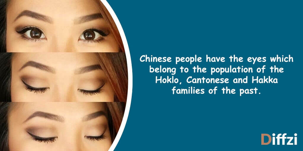 What are Chinese Eyes?