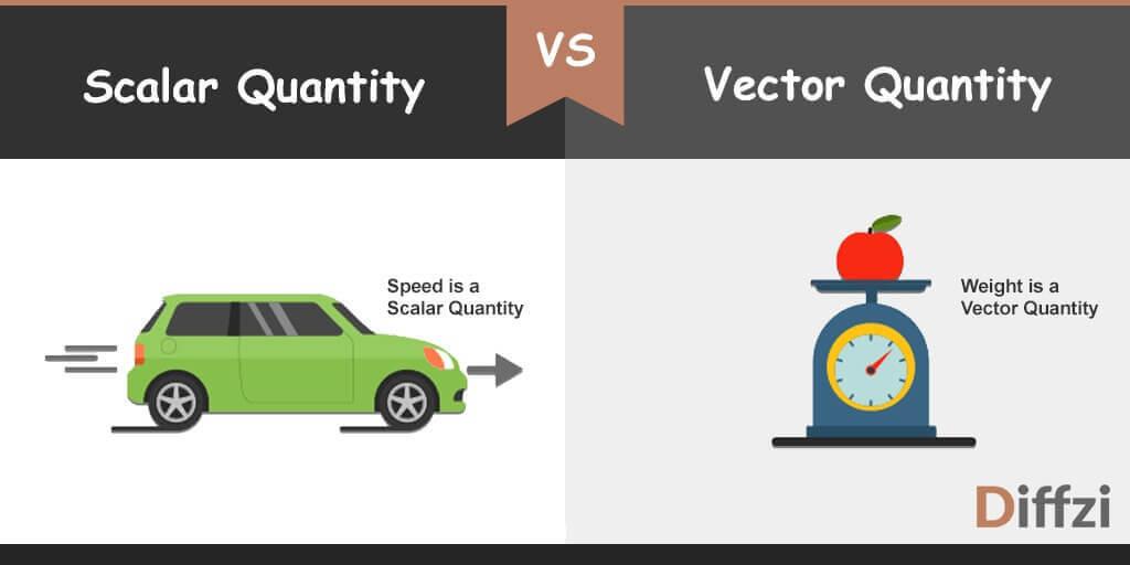 Scalar Quantity vs. Vector Quantity
