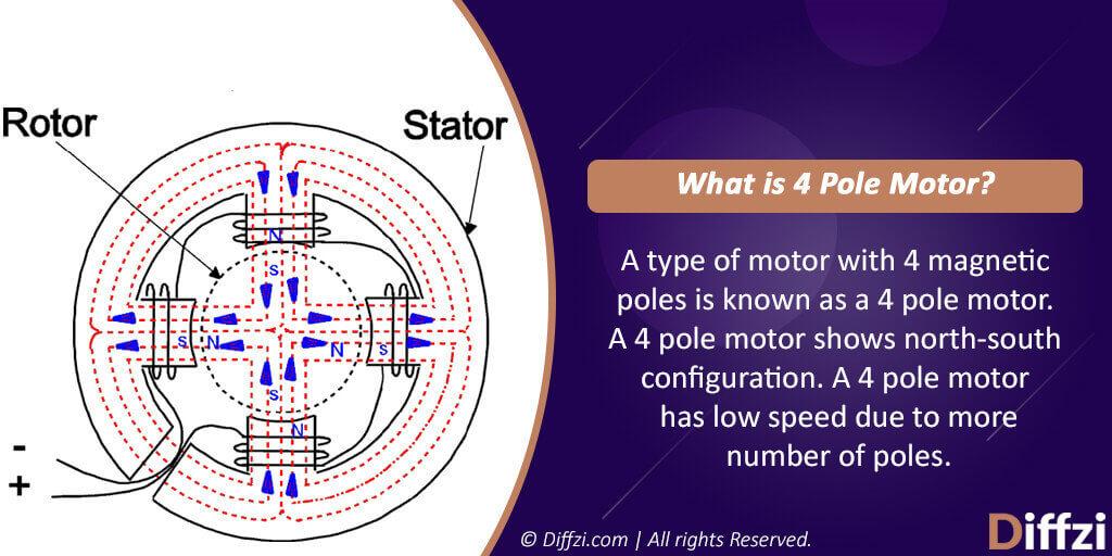 Pole Motor